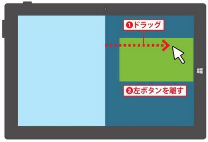 縮小表示を画面下側/左側方向にドラッグします1