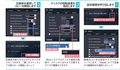 Blu-ravを安価なDVDてコピー&配布したい場合に利用てきます