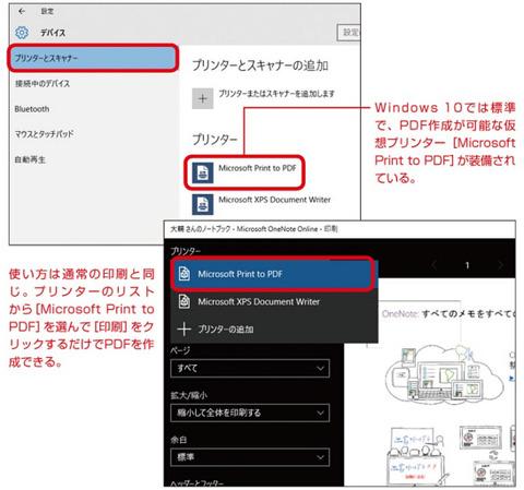 [Microsoft Print to PDF]でPDFファイルを作成