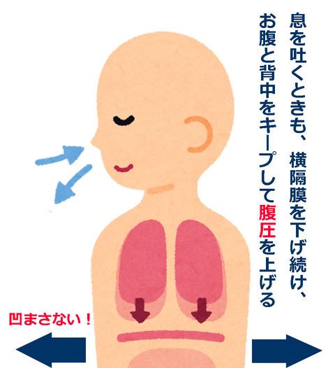 百腹式呼吸法