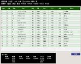 第36S:12月1週 京阪杯 成績