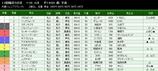 第37S:11月4週 兵庫JGP