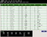 第37S:03月1週 阪急杯 成績