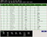 第37S:05月2週 NHKマイルC 成績
