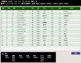 第36S:12月3週 阪神JF 成績