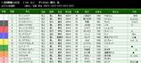 第37S:12月3週 全日本2歳優駿