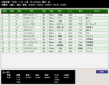 第37S:12月1週 京阪杯 成績