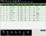 第37S:08月1週 モーリスドゲスト賞 成績