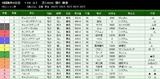 第37S:09月1週 Mロンシャン賞