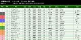 第37S:12月4週 阪神カップ
