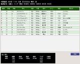 第37S:12月1週 福島記念 成績