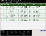 第37S:06月4週 マーメイドS 成績