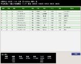 第37S:03月3週 中山牝馬S 成績