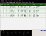 第38S:02月4週 エンプレス杯 成績