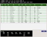 第36S:12月4週 名古屋GP 成績