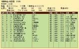 第36S:01月3週 京成杯 成績