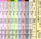 第36S:04月4週 クイーンエリザベス2世C