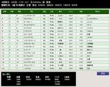 第36S:05月4週 優駿牝馬 成績