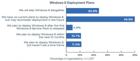 windows_deploy_01-500x220