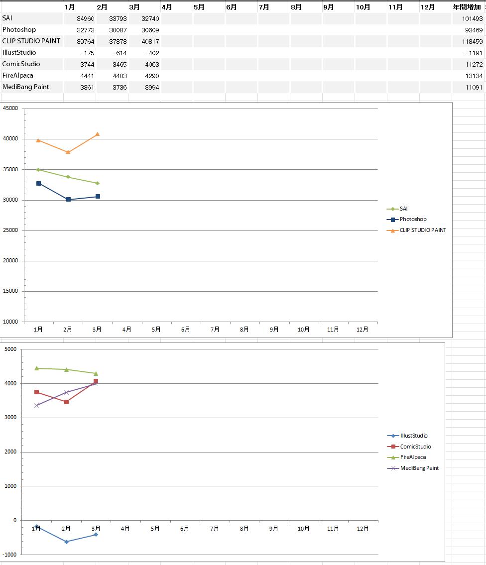 pixiv増加データ201601-03_02