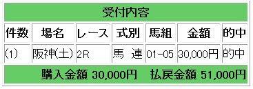 51000