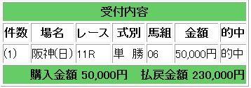 230000