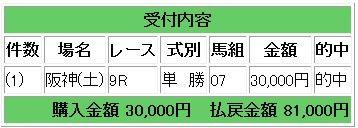 81000