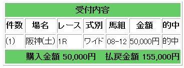 155000