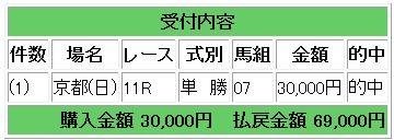69000