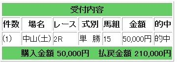 210000