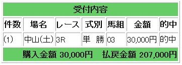 207000