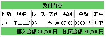 48000