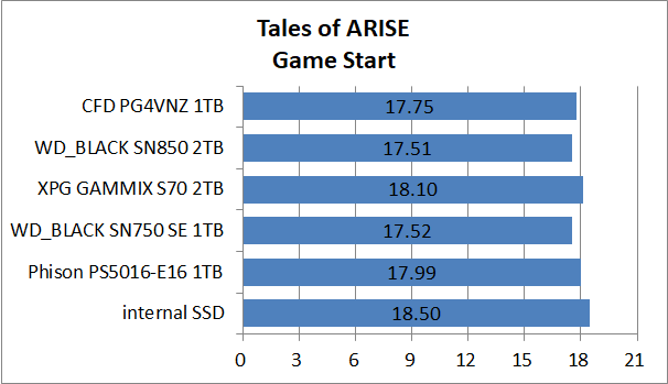 PS5-SSD-EX-Test_11_ToA_1_CFD PG4VNZ 1TB