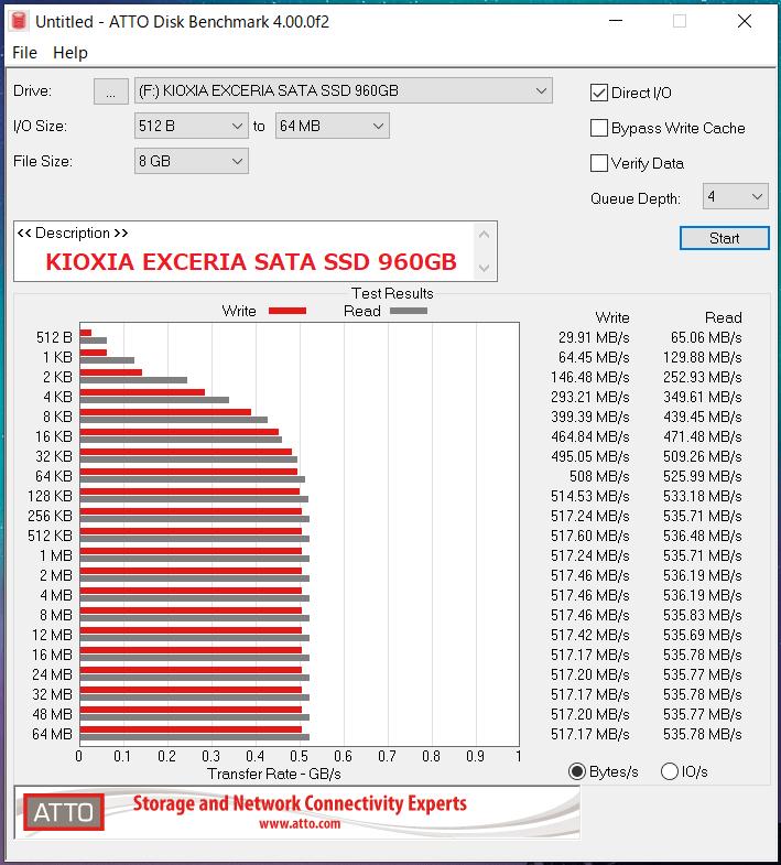 KIOXIA EXCERIA SATA SSD 960GB_ATTO_QD4