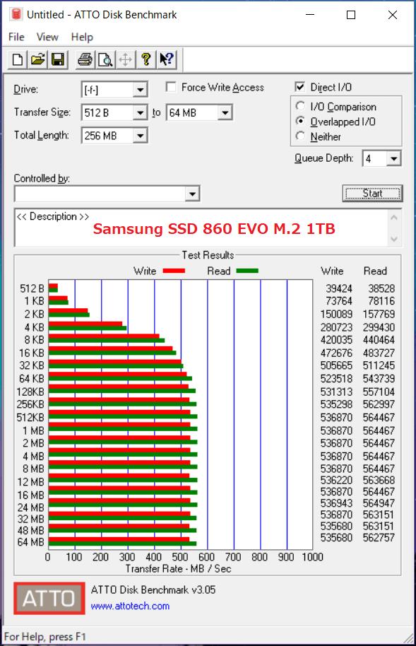 Samsung 860 EVO M.2 1TB_ATTO