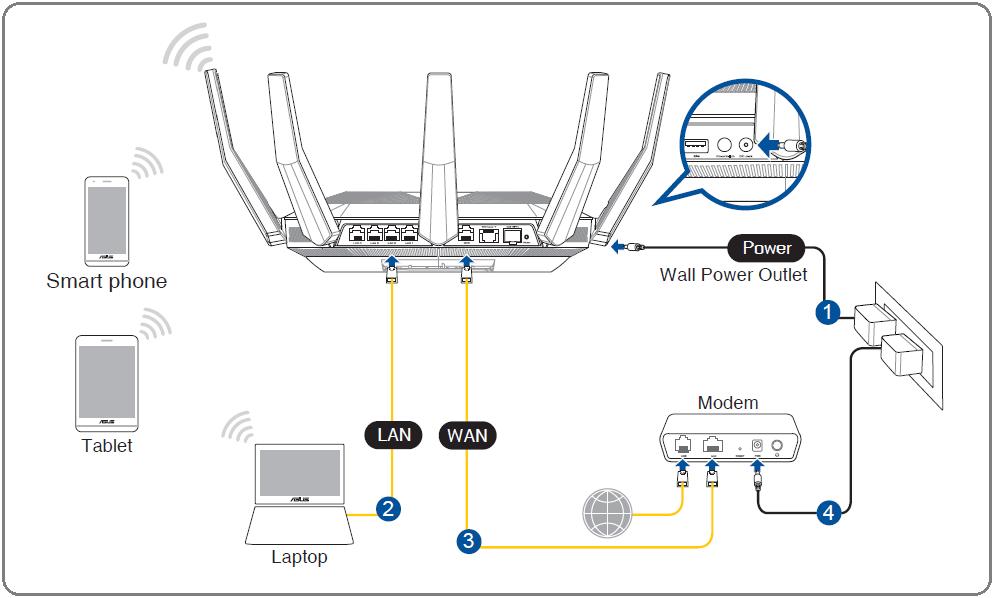 ASUS RT-AX89X_initial-setting