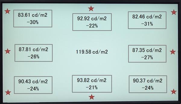 ZOWIE XL2746S_uniformity_Corner