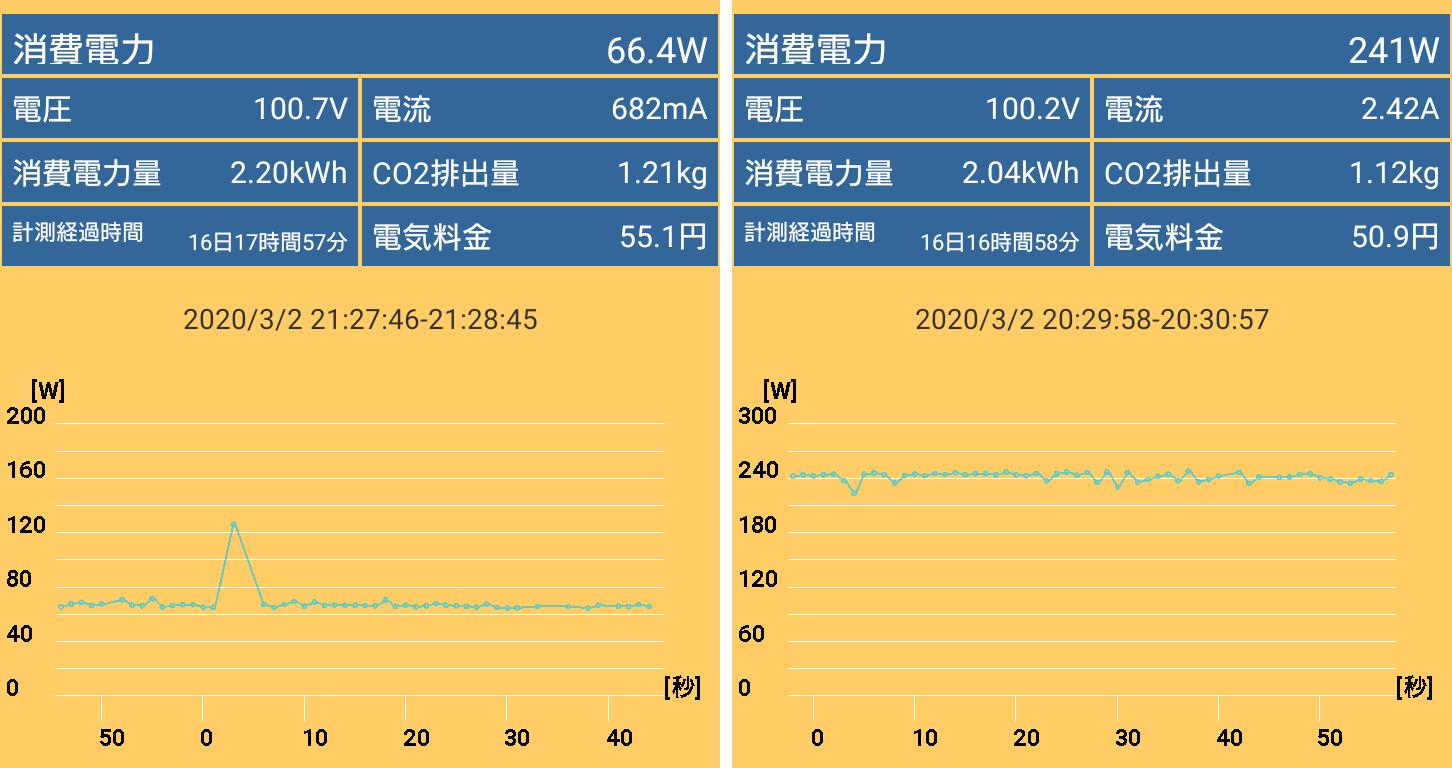 AMD Ryzen 9 3950X_sys-powet