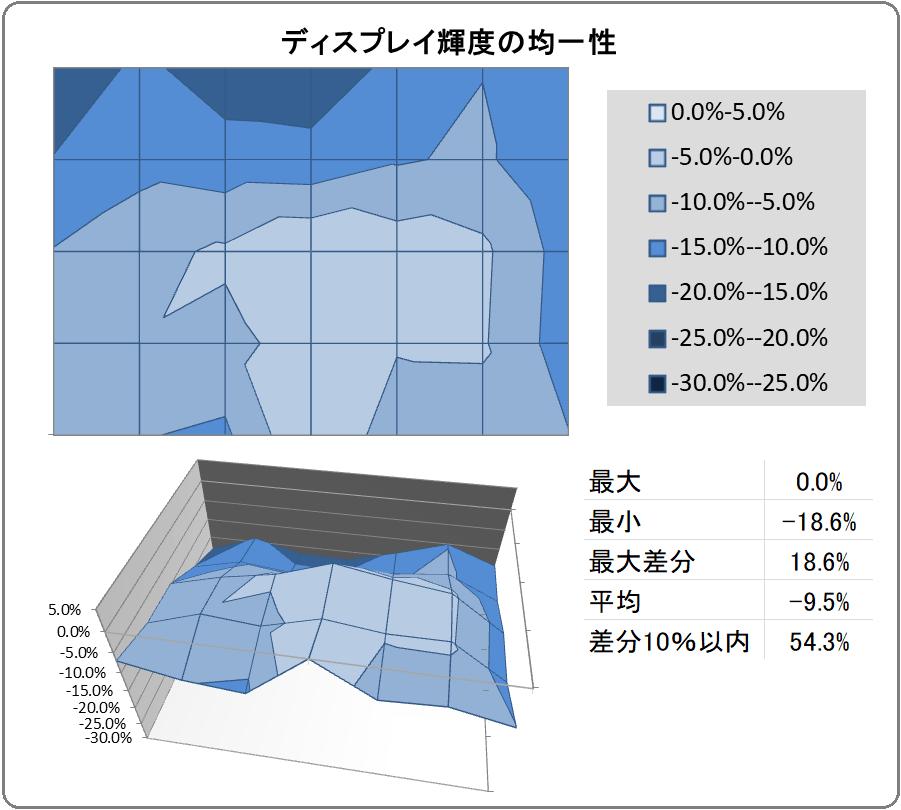 GIGABYTE M28U_uniformity