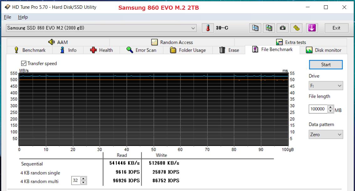 Samsung 860 EVO M.2 2TB_HDT