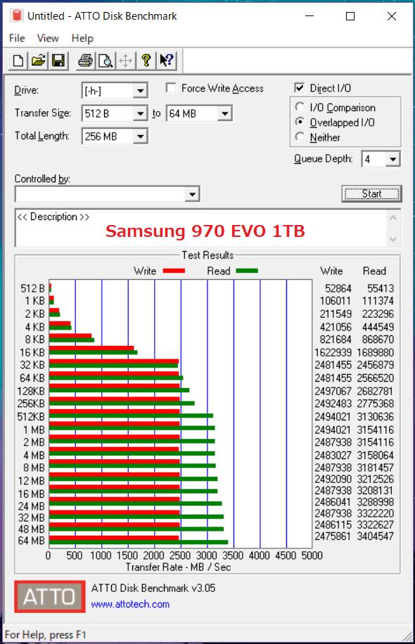 Samsung 970 EVO 1TB_ATTO
