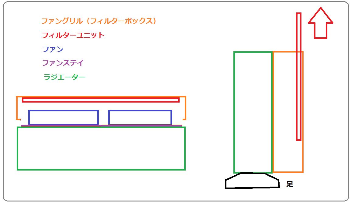 MO-RA3 420 PRO_グリル_模式図