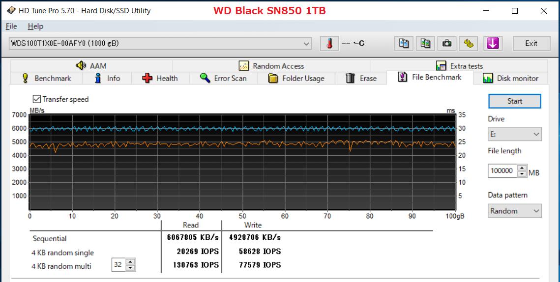 WD Black SN850 1TB_HDT_0GB-Fill