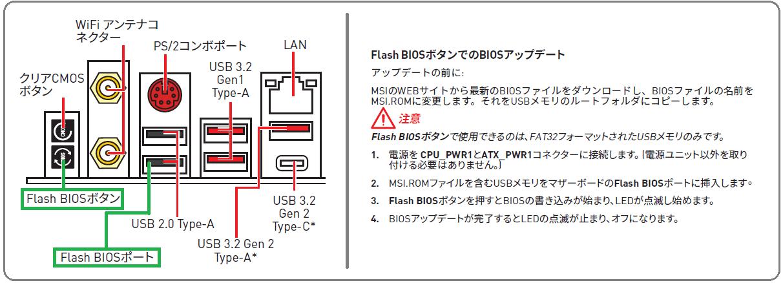 MSI MEG Z590 ACE_Flash BIOS