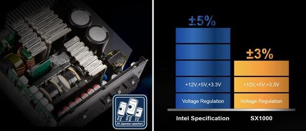 SilverStone SX1000_internal