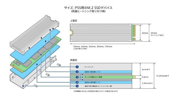 ps5-ssd-dimension