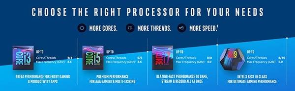 Intel 9Gen Core_task