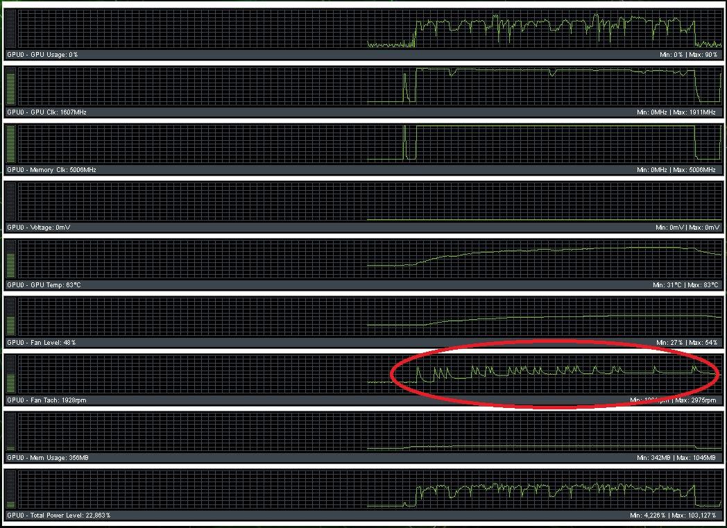 【悲報】GTX1080にハードレベルでの不具合か?ファン回転数が勝手に乱高下し、ソフト制御も効かず [無断転載禁止]©2ch.net [114092986]->画像>20枚