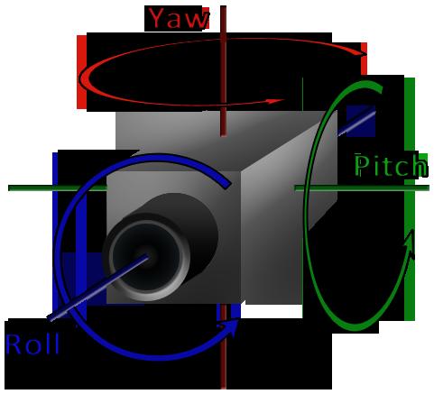 cam-yaw-pitch-roll