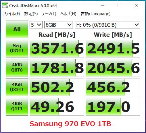 Samsung 970 EVO 1TB_CDM